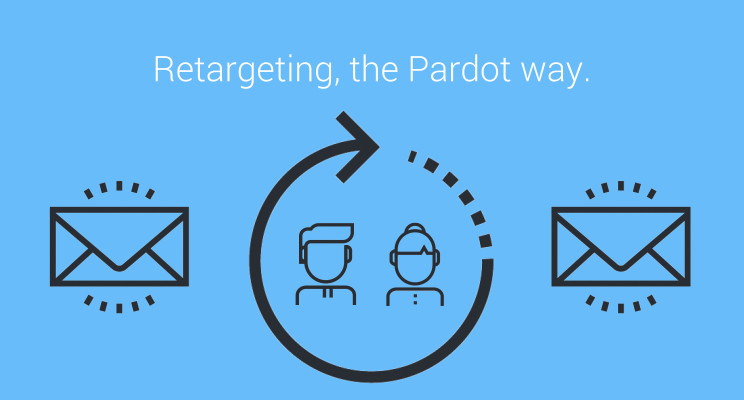 Retargeting with Pardot