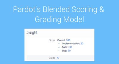 Pardot lead scoring and grading model