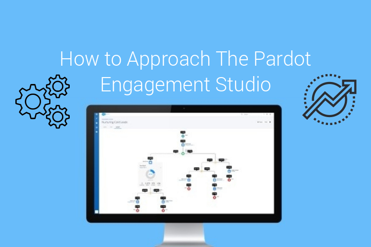 Pardot Lead Nurturing With Pardot Engagement Studio