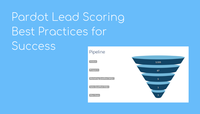 Pardot lead scoring best practices