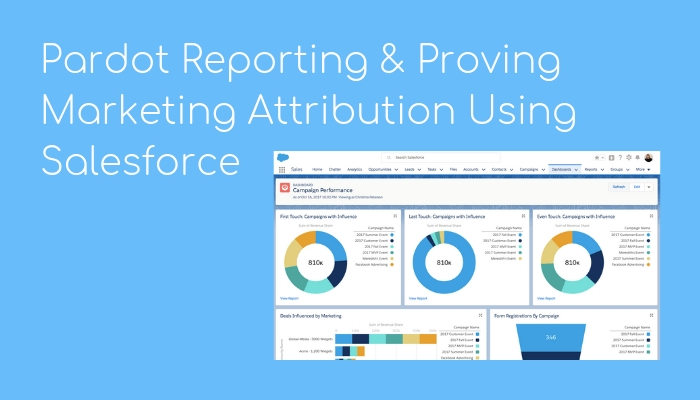Proving Marketing Attribution Using Salesforce