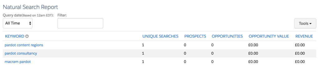 Screenshot of the Natural Search Report in Pardot