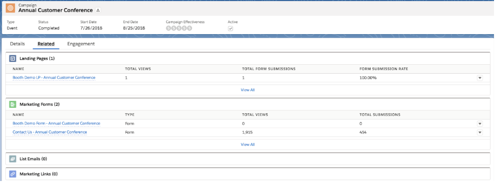 Associating assets with Pardot campaigns