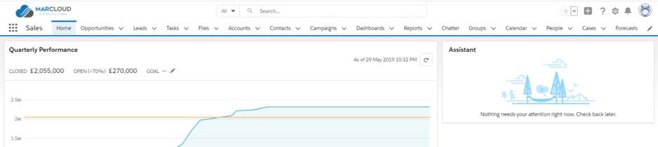 Screenshot of quarterly performance dashboard
