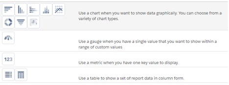 Selection of charts in Salesforce