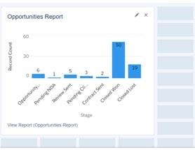 Opportunities report in Salesforce