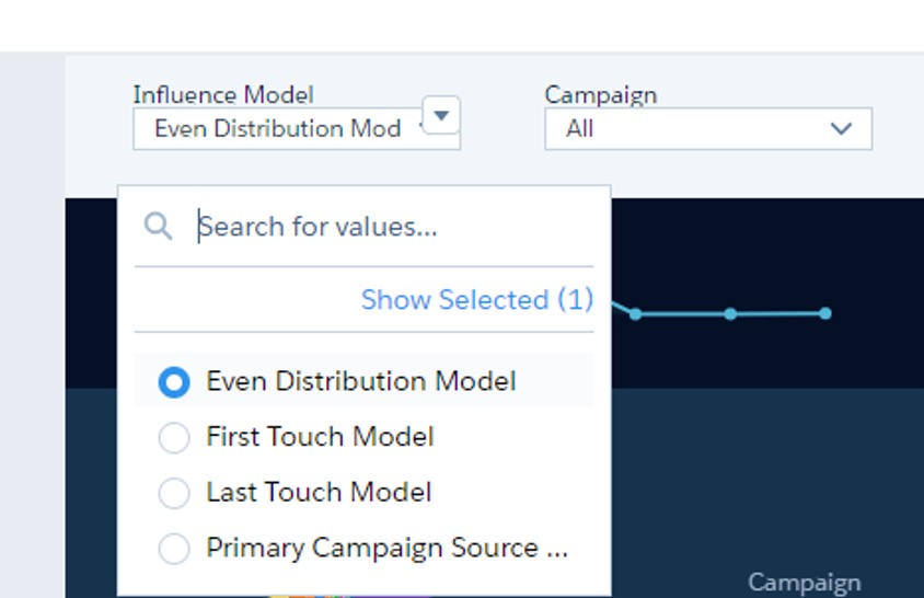 Screenshot of multi touch attribution dashboard in Salesforce