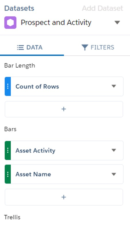 Screenshot of prospect and activity datasets