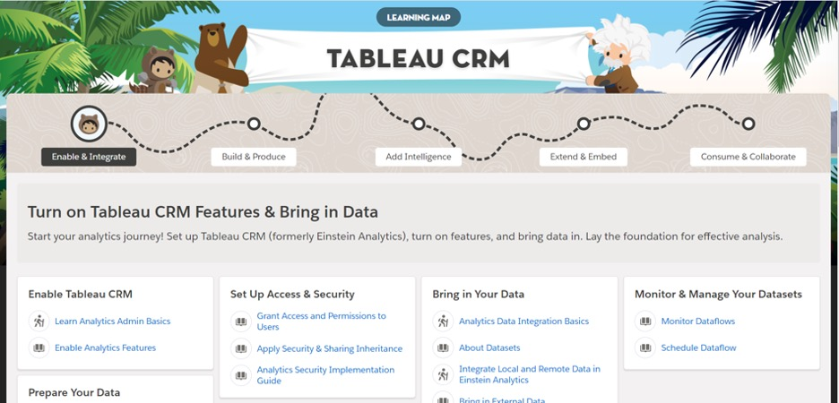 Screenshot of tableau CRM learning map